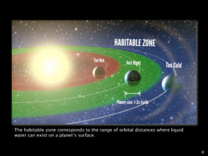 One In Five Stars Has Earth Sized Planet In Habitable Zone W M